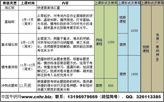 宿迁双证统招研究生考前辅导:2018年管理类联考名师辅导班